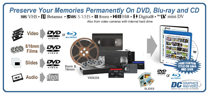 Videos Films Slides Photos To Dvd Audio Cd Transfer Services Professionally Transferred Chapter Thumbnails On And Case Low Prices
